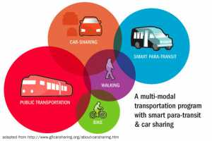 spt_car_sharing