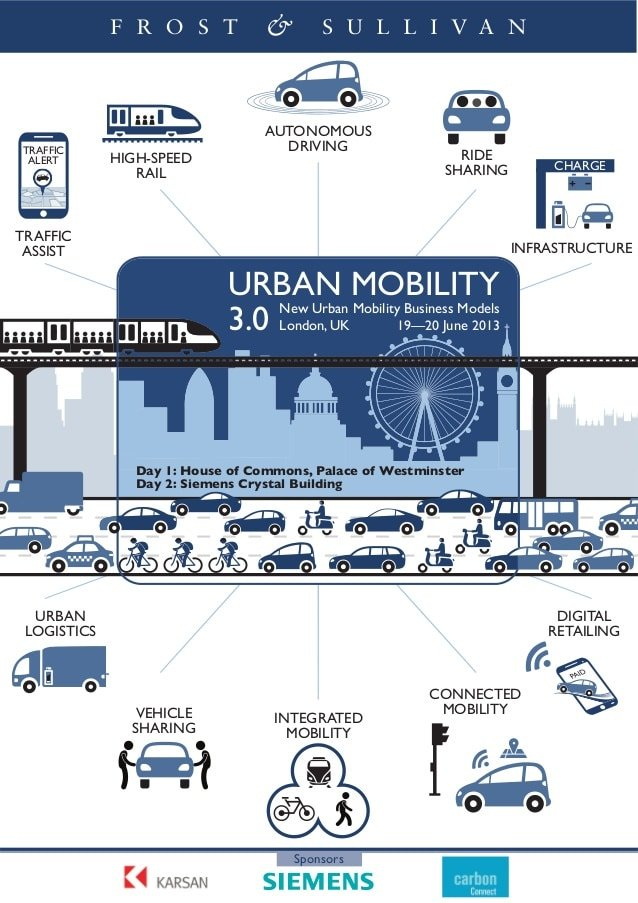 frost-sullivan-urban-mobility