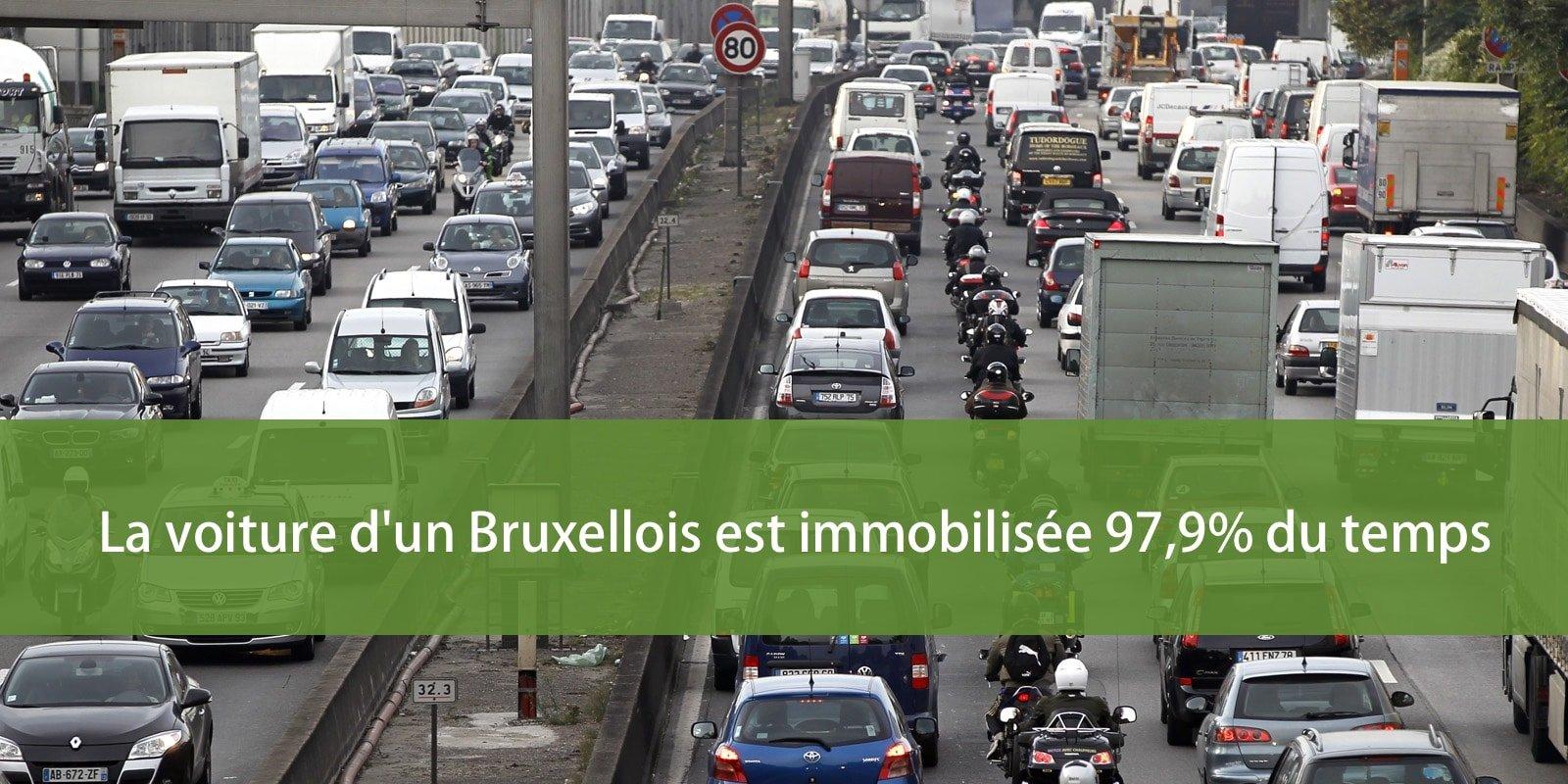 La voiture d'un Bruxellois est immobilisée 97,9% du temps.
