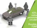 voiture autonome étude
