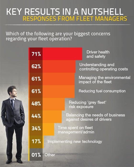 fleet management infography