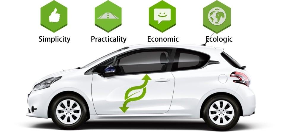 car sharing B2B