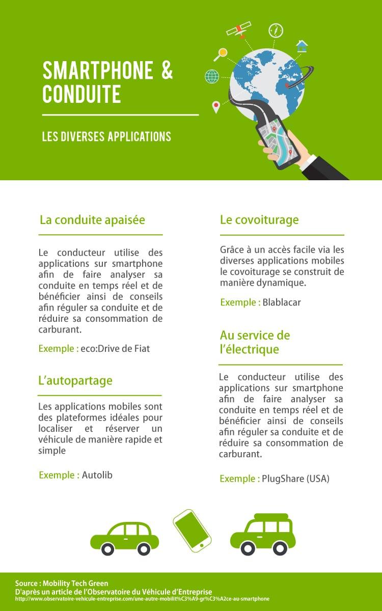 info_applis