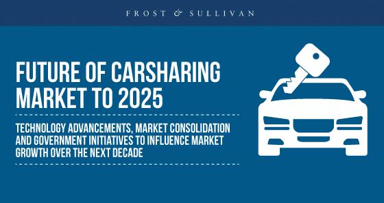 Autopartage en 2025 : un nombre d'utilisateurs multiplié par 5 !