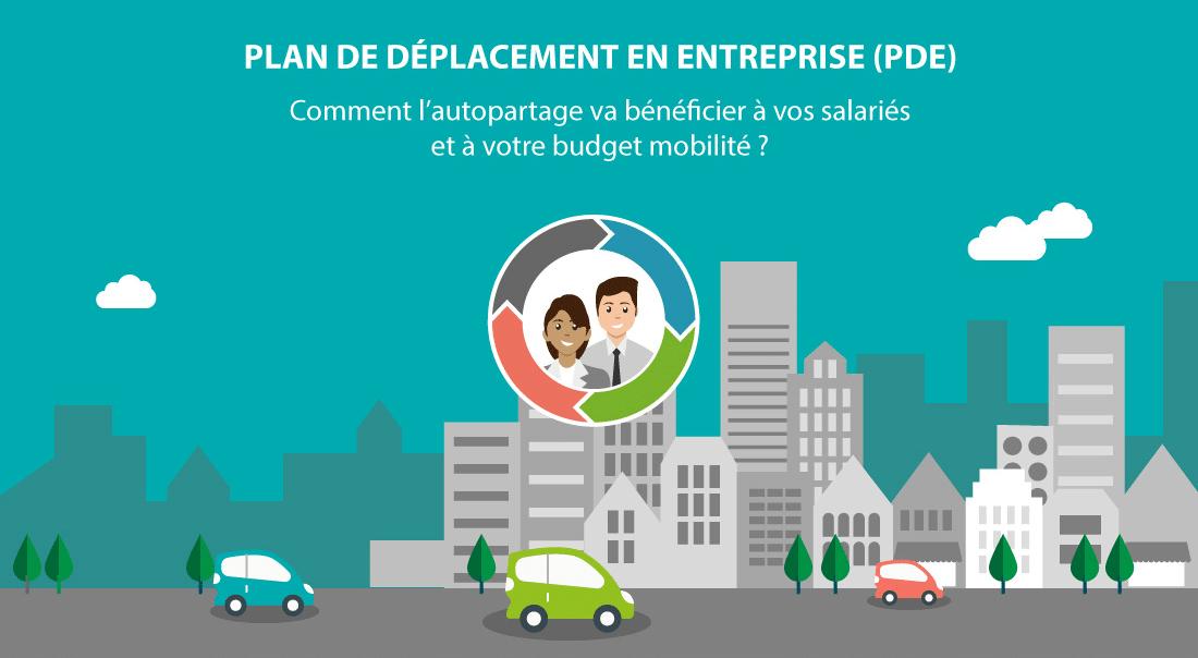 L'autopartage pour votre Plan de Déplacement d'Entreprise (PDE)