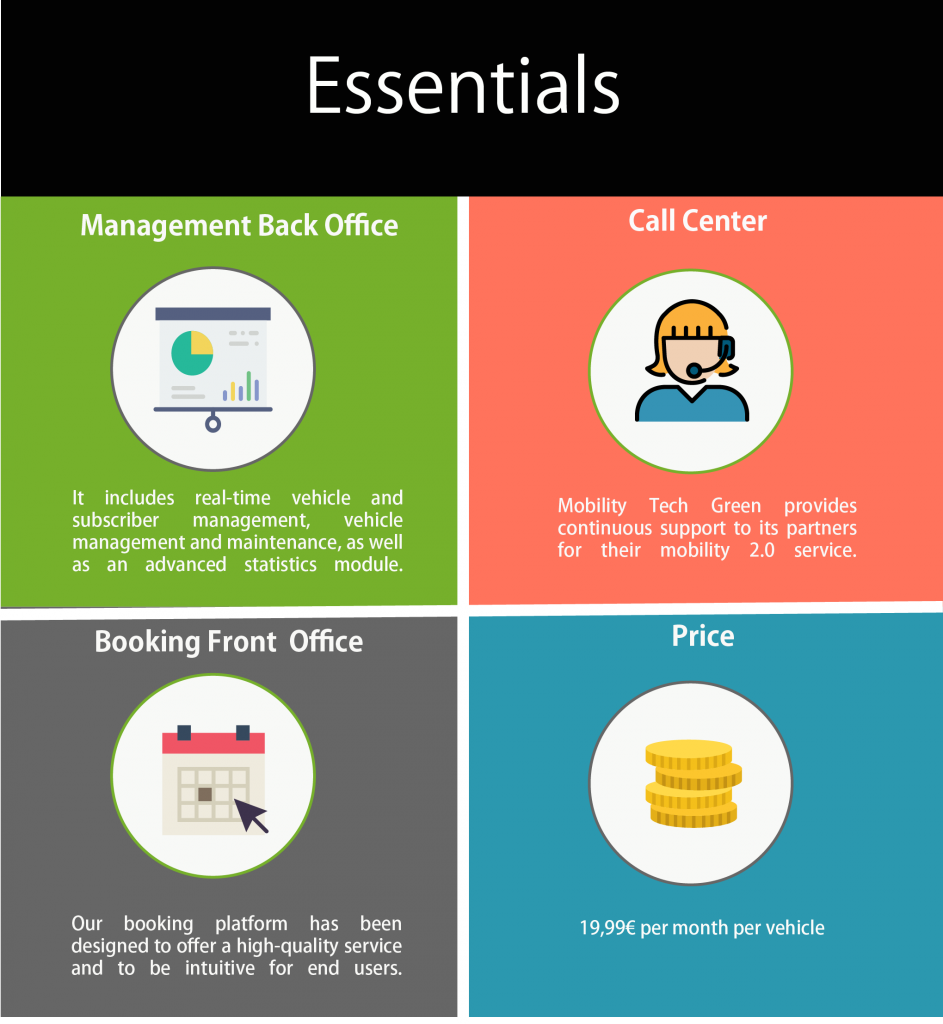 For only 19,99€ the Essentials offer includes three main features : management back office, call center and booking front office.