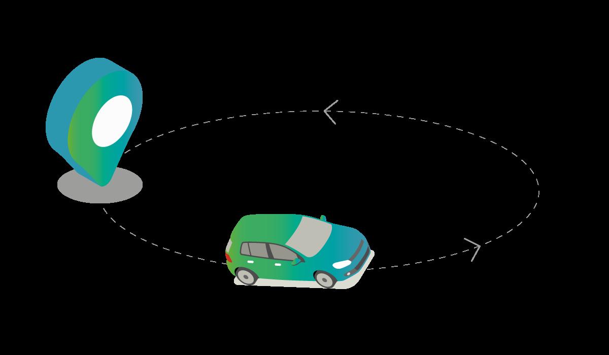 Autopartage en boucle
