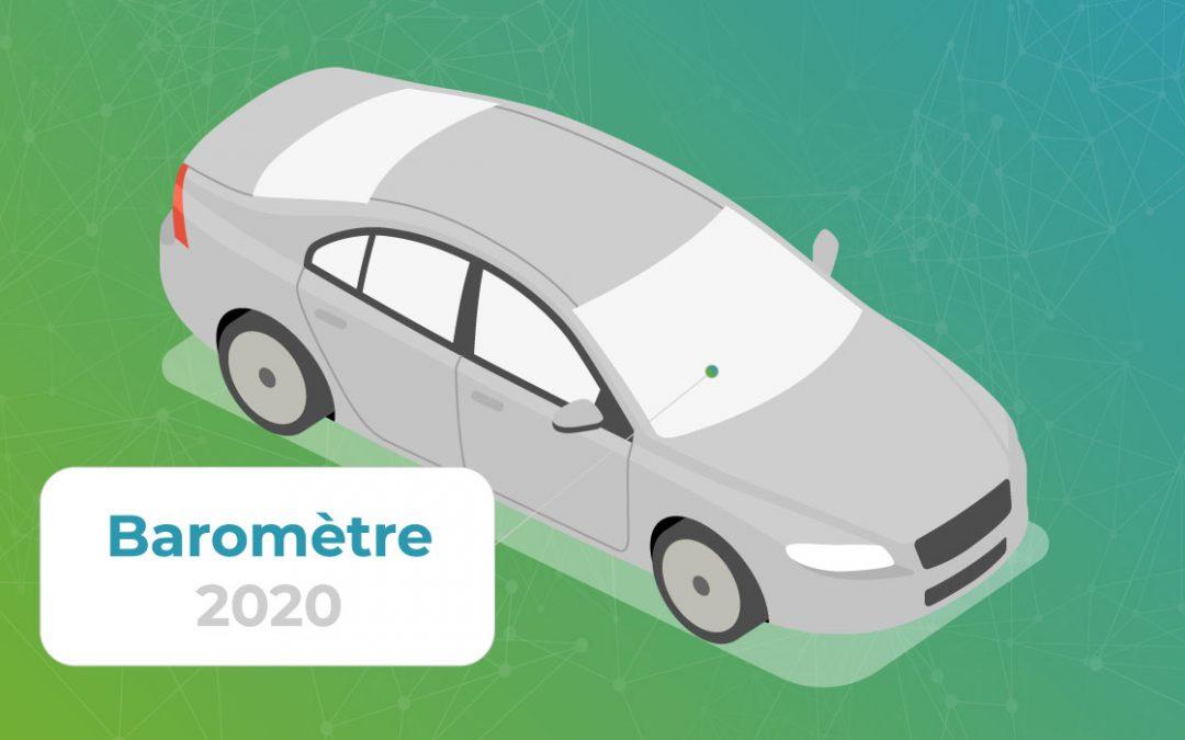 Baromètre Mobility Tech Green 2020 : une mobilité plus multimodale et électrique
